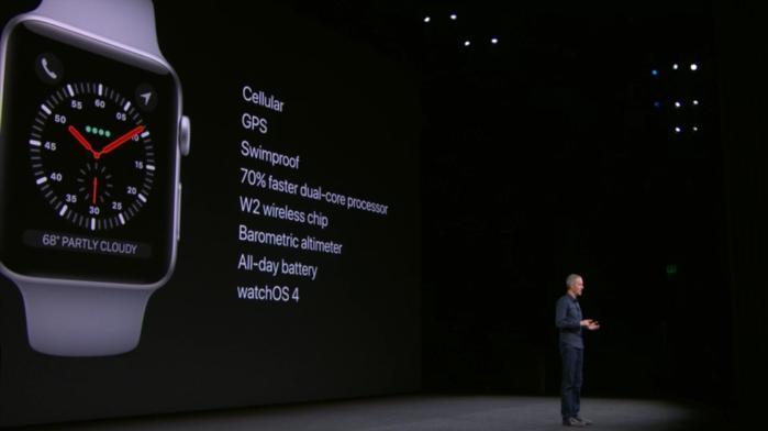LTE를 지원해 이제 아이폰 없이도 애플 워치를 사용할 수 있다.