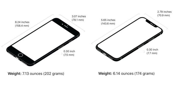 화면 크기는 아이폰 X가 더 크지만, 무게는 아이폰 8 플러스가 더 무겁다.