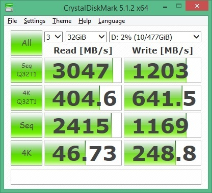 CDM5는 정확한 편이지만 32GB 데이터 세트에서도 쓰기 성능 저하는 간과하는 경향이 있다.
