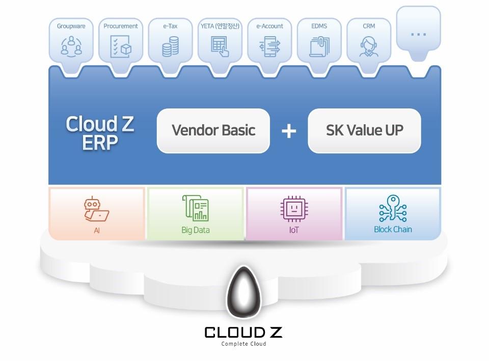 Cloud Z Bizroad
