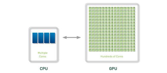 CPU와 GPU의 구조