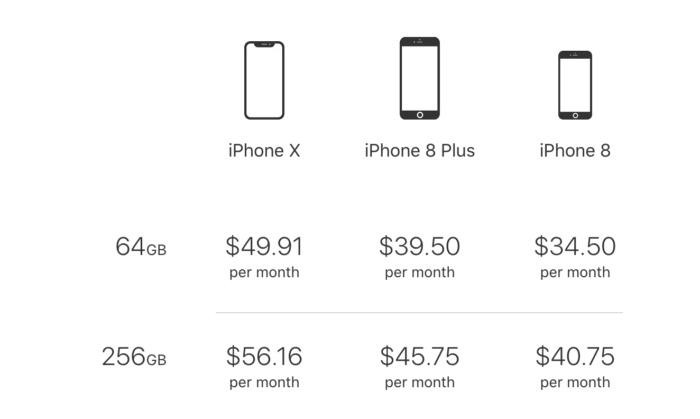 아이폰 업그레이드 프로그램은 좋은 시작이나, 애플은 더 많은 것을 제공할 수 있다.