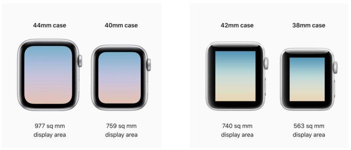 애플 워치 시리즈 4는 이전 모델보다 약간 커졌지만, 모서리가 둥그러서 같은 크기로 느껴진다. 두께는 더 얇아졌고, 기존 밴드를 사용할 수 있다.